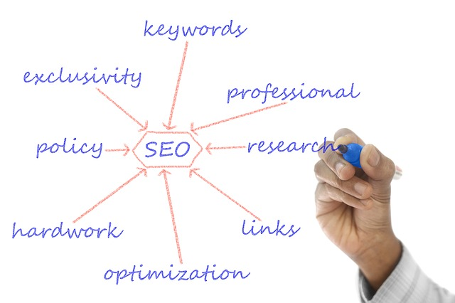 Making Your Business Visible Through Search Engine Optimization